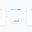 SQLite Data Access Components 3.0 full screenshot
