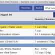 Perfect Diet Tracker for Mac OS X 3.8.3 full screenshot