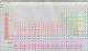 Periodic.Net 1.0 full screenshot