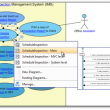 Agilian Enterprise x64 11.0 B20141203 full screenshot