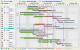 EJS TreeGrid Gantt chart 5.9 full screenshot