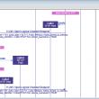 EventStudio System Designer 6 B6.1.117 full screenshot