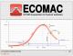 ECOMAC 0.242 full screenshot