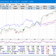 DAXA-Chart Privat 9.5 full screenshot