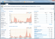 HarePoint Analytics for SharePoint 2010 14.7.0.1 full screenshot