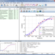 CurveExpert Professional 1.0.2 full screenshot