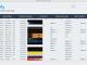 Tagify Tag Editor For Mac OSX 1.1 full screenshot