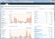 HarePoint Analytics for SharePoint 2007 3.9.3.1 full screenshot