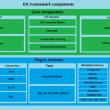 ETL Framework 3.3 full screenshot