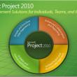 Microsoft Project Professional 2013 15.0.4569. full screenshot