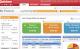 Quicken Online Free Personal Finance Software 2011 full screenshot