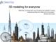 Google SketchUp 8.0 full screenshot