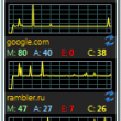 Ping Monitor 8.8 full screenshot