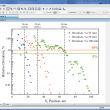 MagicPlot Student for Linux 2.5.1 full screenshot