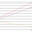 Graphs 1.1.1 full screenshot