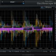 Blue Cat's Oscilloscope Multi for Mac OS X 2.3 full screenshot