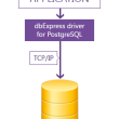 dbExpress driver for PostgreSQL 3.9 full screenshot