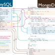 MongoDB x64 4.0.3 full screenshot