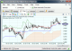 Forex Strategy Trader 3.6.0.0 full screenshot