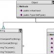 NetDiagram ASP.NET Control 6.2.2 full screenshot