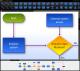 WPF Diagrams 2 full screenshot