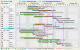 EJS TreeGrid Gantt chart 5.9 full screenshot