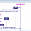 EventStudio System Designer 7.3.0 full screenshot