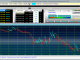 TrendProphecy SPpro 11.0 full screenshot