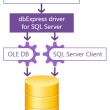 dbExpress driver for SQL Server 7.5 full screenshot