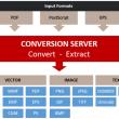 PDF Conversion Server 11.2019 full screenshot