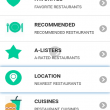 No Dining Curves for Android 2.0.3.0 full screenshot