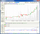 FCharts 1.5.97m full screenshot
