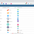 Rambox 0.5.16 full screenshot