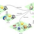 DavMail for Mac OS X 5.5.0 B3293 full screenshot