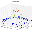 CurveExpert Professional for Mac OS X 1.0.2 full screenshot