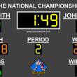 Wrestling Scoreboard Standard 3.0.1 full screenshot