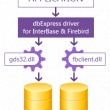 dbExpress Driver for InterBase 4.8 full screenshot
