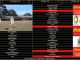 Club Raffle 3.0 full screenshot